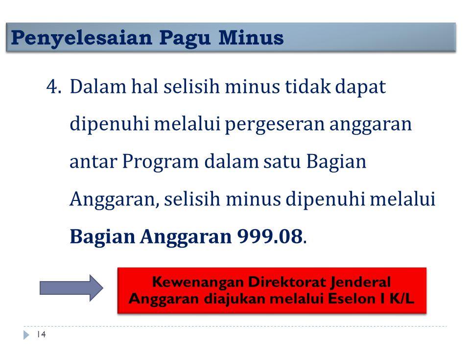 Kewenangan Direktorat Jenderal Anggaran diajukan melalui Eselon I K/L