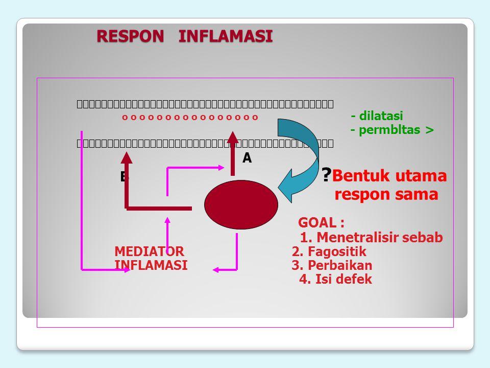 RESPON INFLAMASI GOAL : 1. Menetralisir sebab MEDIATOR 2. Fagositik