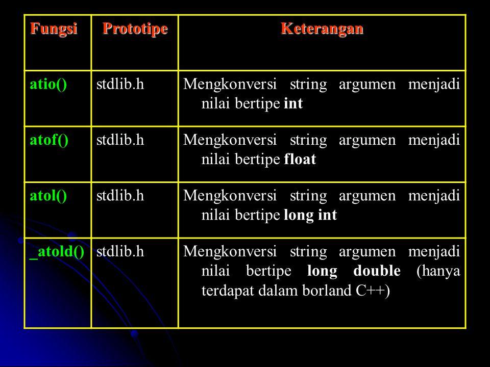 Fungsi Prototipe. Keterangan. atio() stdlib.h. Mengkonversi string argumen menjadi nilai bertipe int.