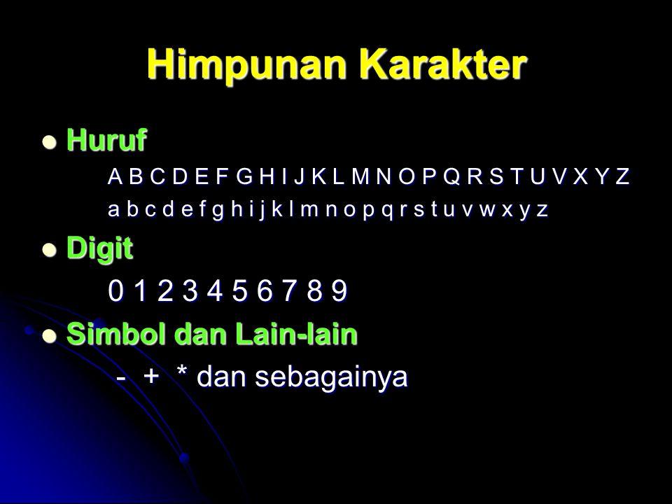 Himpunan Karakter Huruf Digit 0 1 2 3 4 5 6 7 8 9 Simbol dan Lain-lain