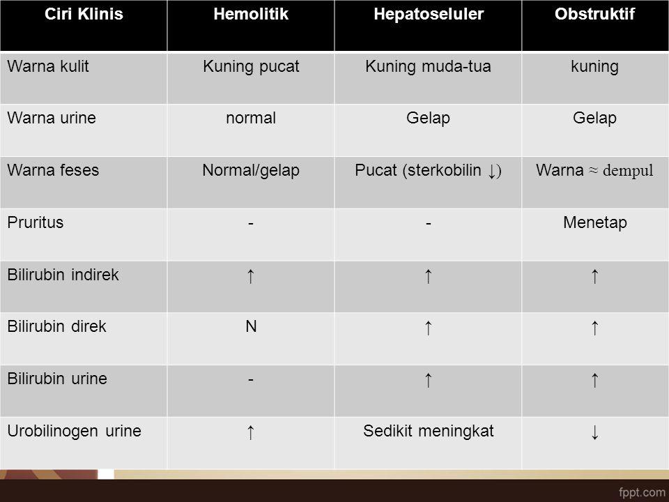Ciri Klinis Hemolitik. Hepatoseluler. Obstruktif. Warna kulit. Kuning pucat. Kuning muda-tua. kuning.