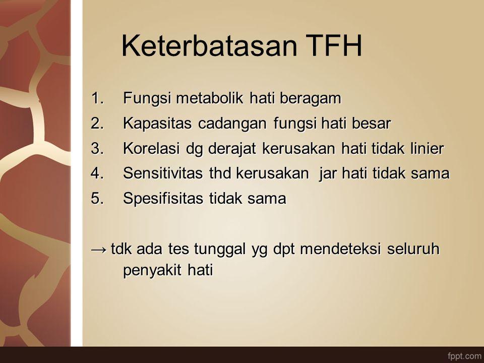 Keterbatasan TFH Fungsi metabolik hati beragam