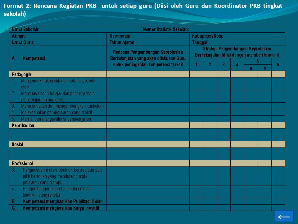 Format 2: Rencana Kegiatan PKB untuk setiap guru (Diisi oleh Guru dan Koordinator PKB tingkat sekolah)
