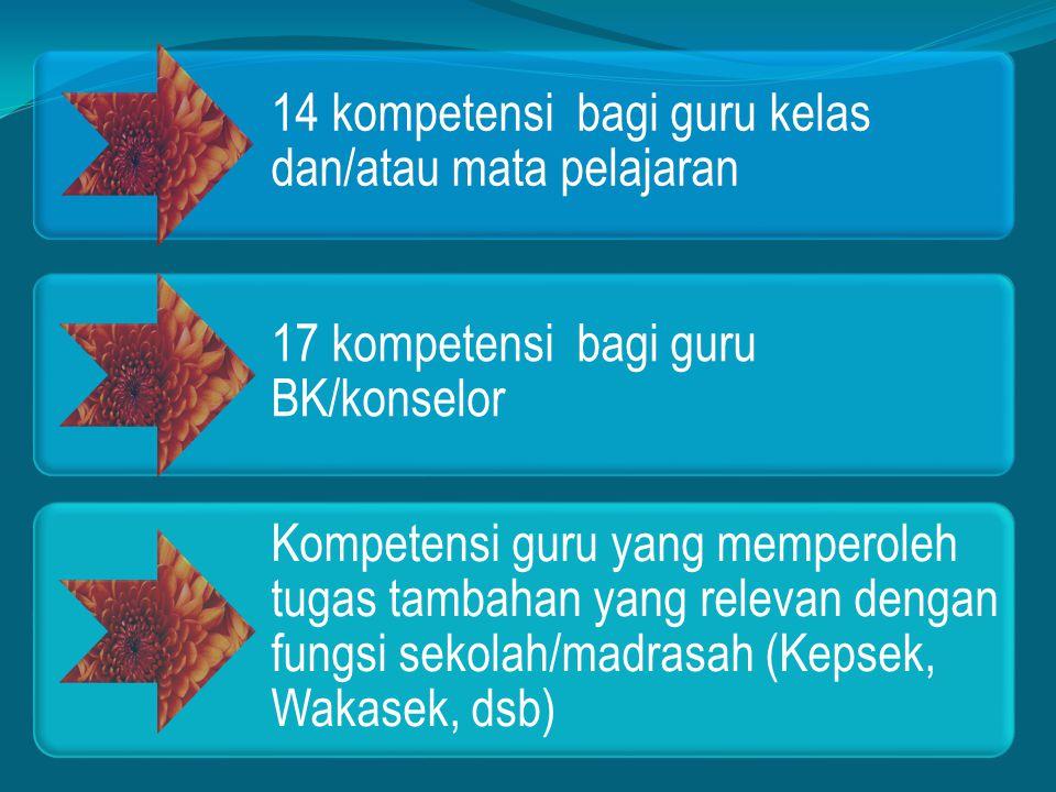14 kompetensi bagi guru kelas dan/atau mata pelajaran