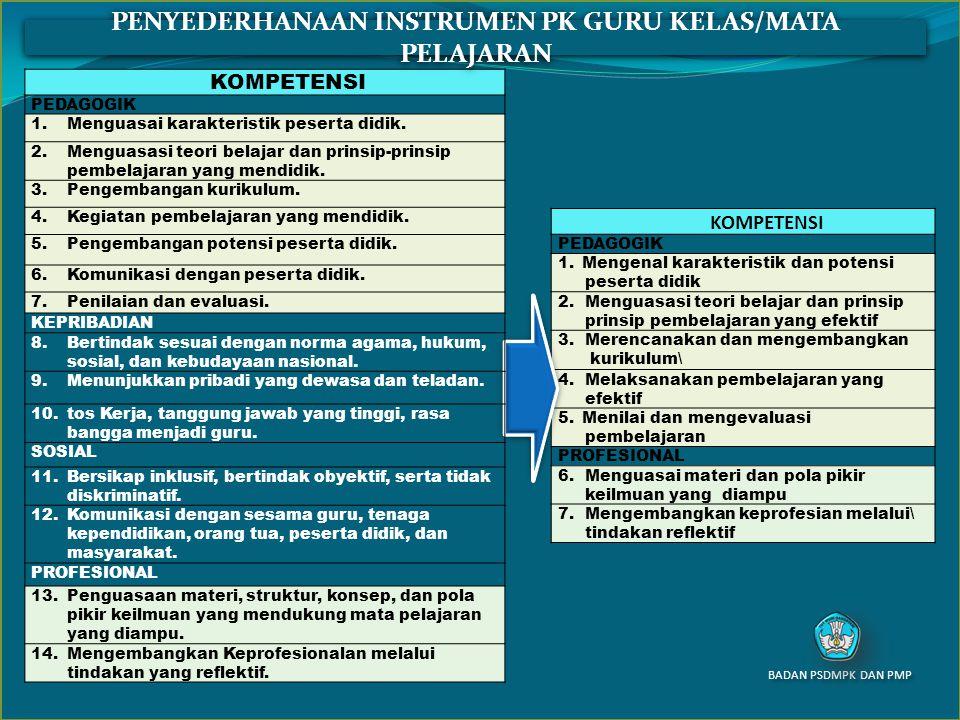 PENYEDERHANAAN INSTRUMEN PK GURU KELAS/MATA PELAJARAN