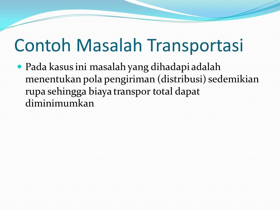 Contoh Masalah Transportasi