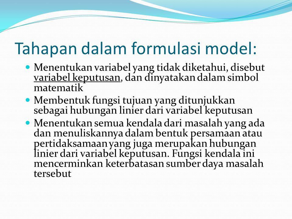 Tahapan dalam formulasi model: