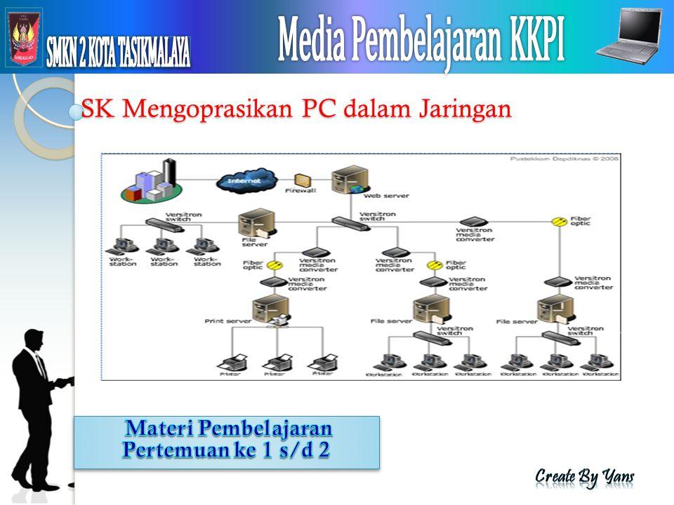 SK Mengoprasikan PC dalam Jaringan