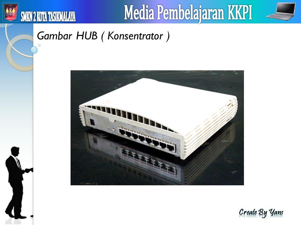 MEDIA PEMBELAJARAN KKPI Gambar HUB ( Konsentrator )