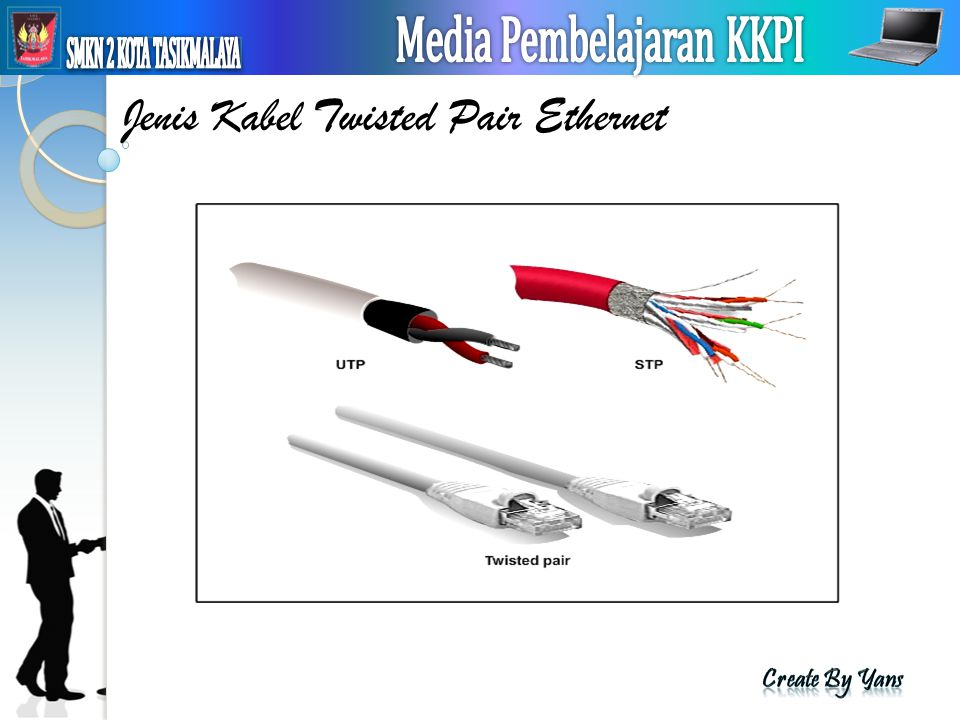 Jenis Kabel Twisted Pair Ethernet