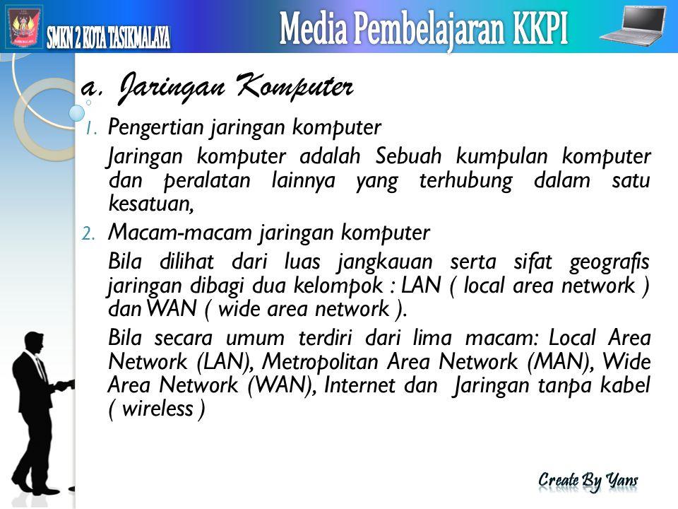 MEDIA PEMBELAJARAN KKPI