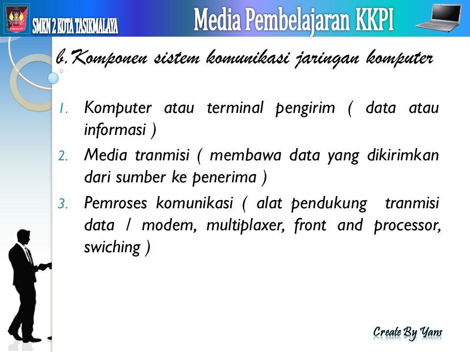 b.Komponen sistem komunikasi jaringan komputer