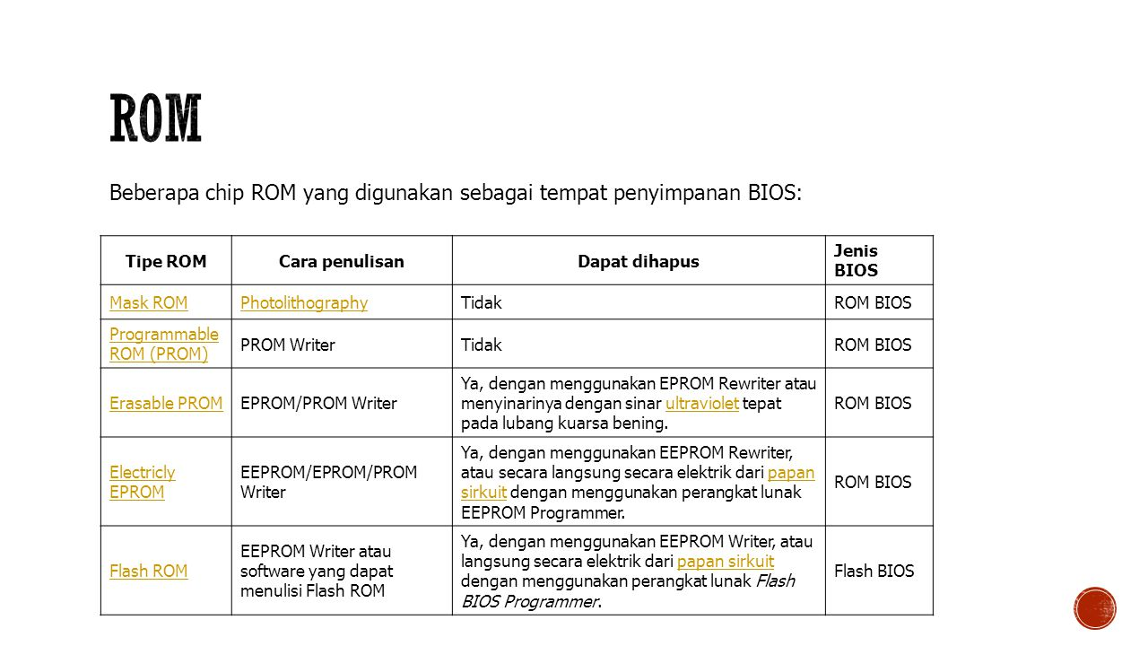 ROM Beberapa chip ROM yang digunakan sebagai tempat penyimpanan BIOS: