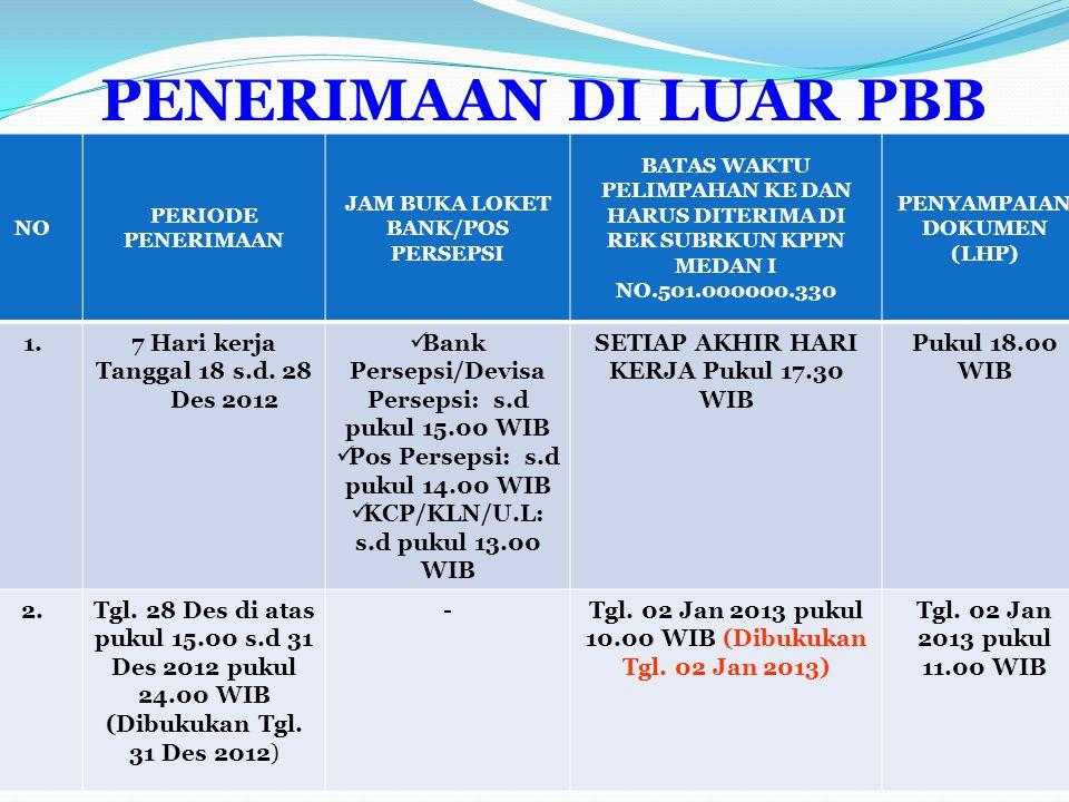 PENERIMAAN DI LUAR PBB 1. 7 Hari kerja Tanggal 18 s.d. 28 Des 2012