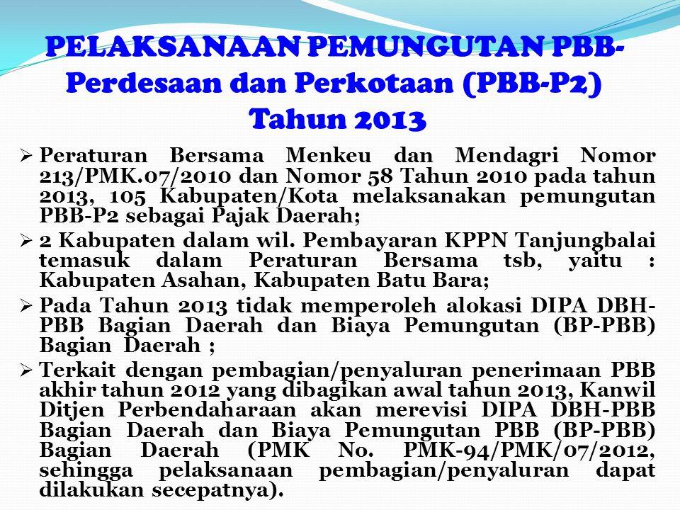 PELAKSANAAN PEMUNGUTAN PBB-Perdesaan dan Perkotaan (PBB-P2) Tahun 2013