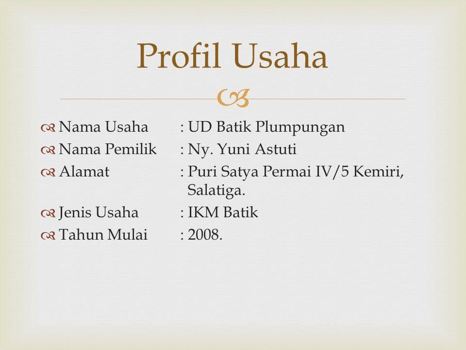 Profil Usaha Nama Usaha : UD Batik Plumpungan