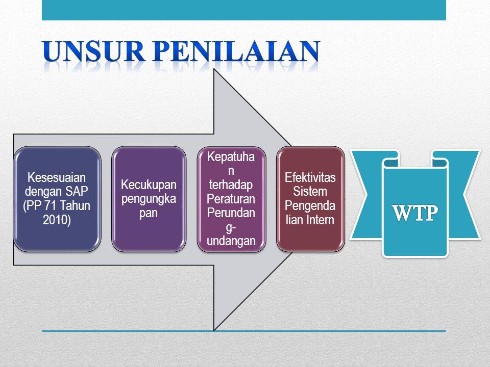 Unsur penilaian WTP Kesesuaian dengan SAP (PP 71 Tahun 2010)