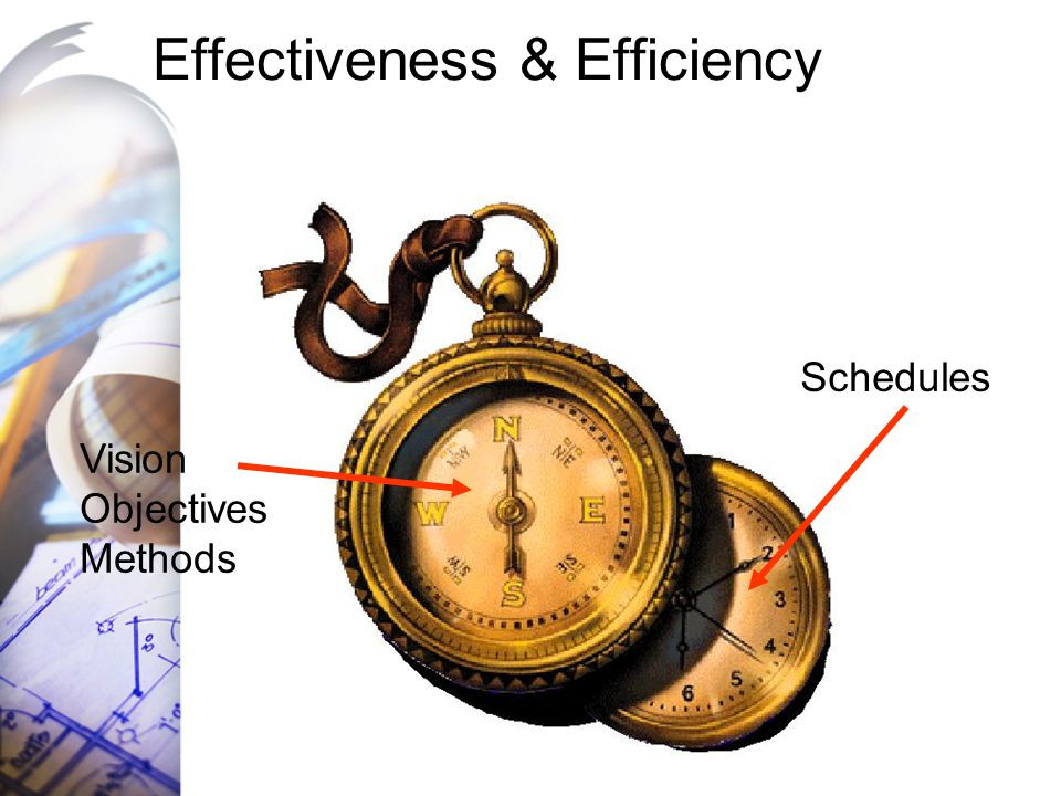 Effectiveness & Efficiency