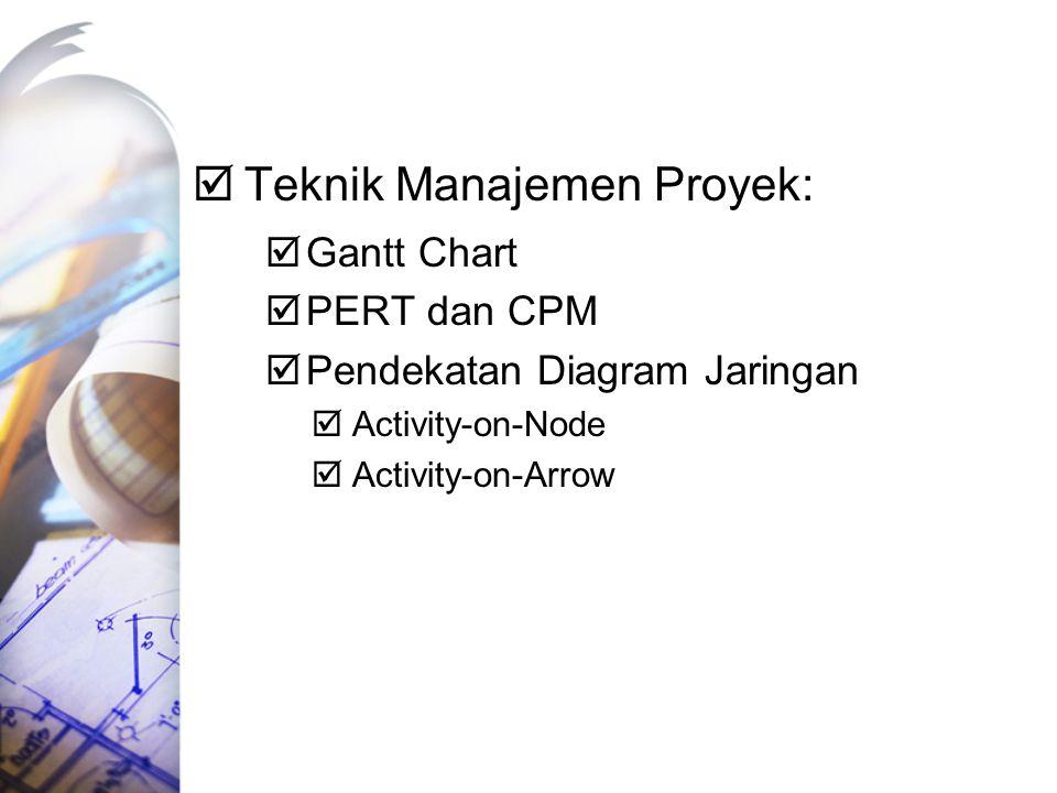 Teknik Manajemen Proyek: