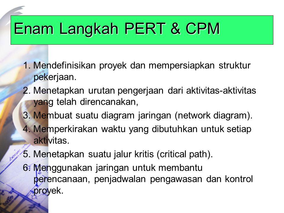 Enam Langkah PERT & CPM 1. Mendefinisikan proyek dan mempersiapkan struktur pekerjaan.