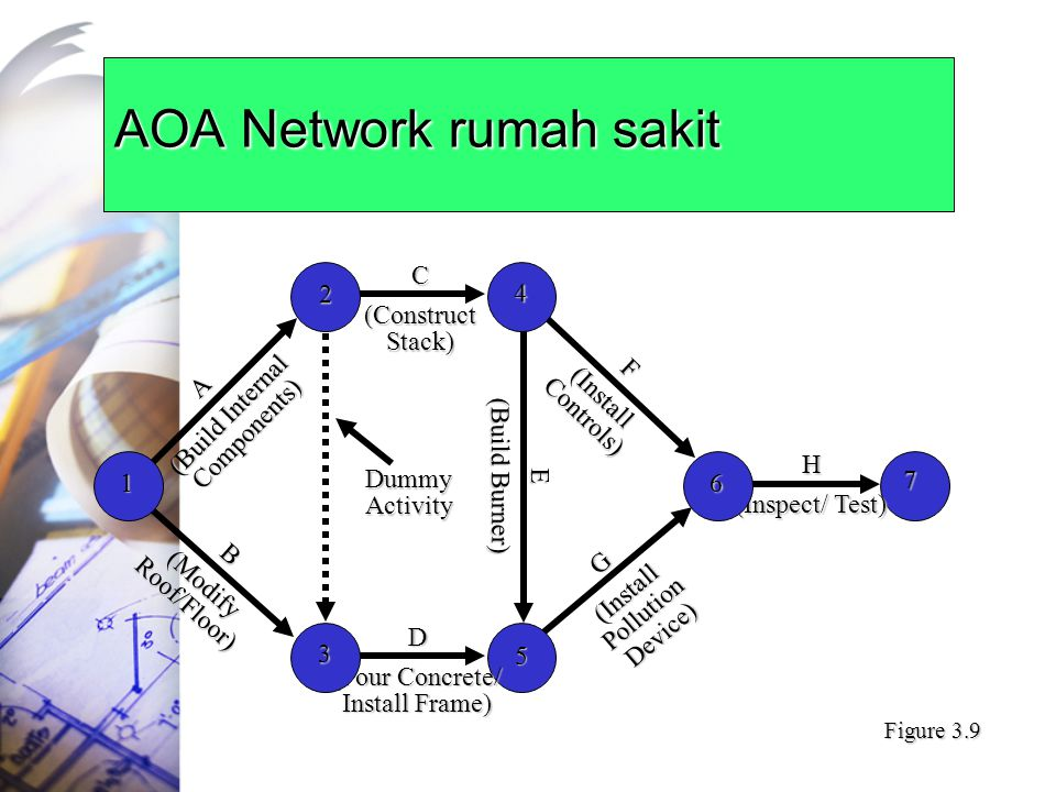 AOA Network rumah sakit