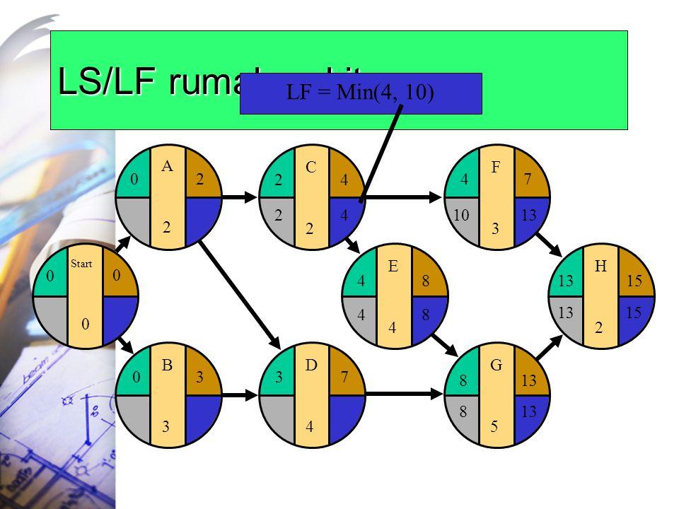 LS/LF rumah sakit LF = Min(4, 10) 4 2 E 4 F 3 G 5 H 2 8 13 15 7 10 D C