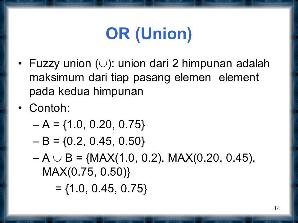 OR (Union) Fuzzy union (): union dari 2 himpunan adalah maksimum dari tiap pasang elemen element pada kedua himpunan.