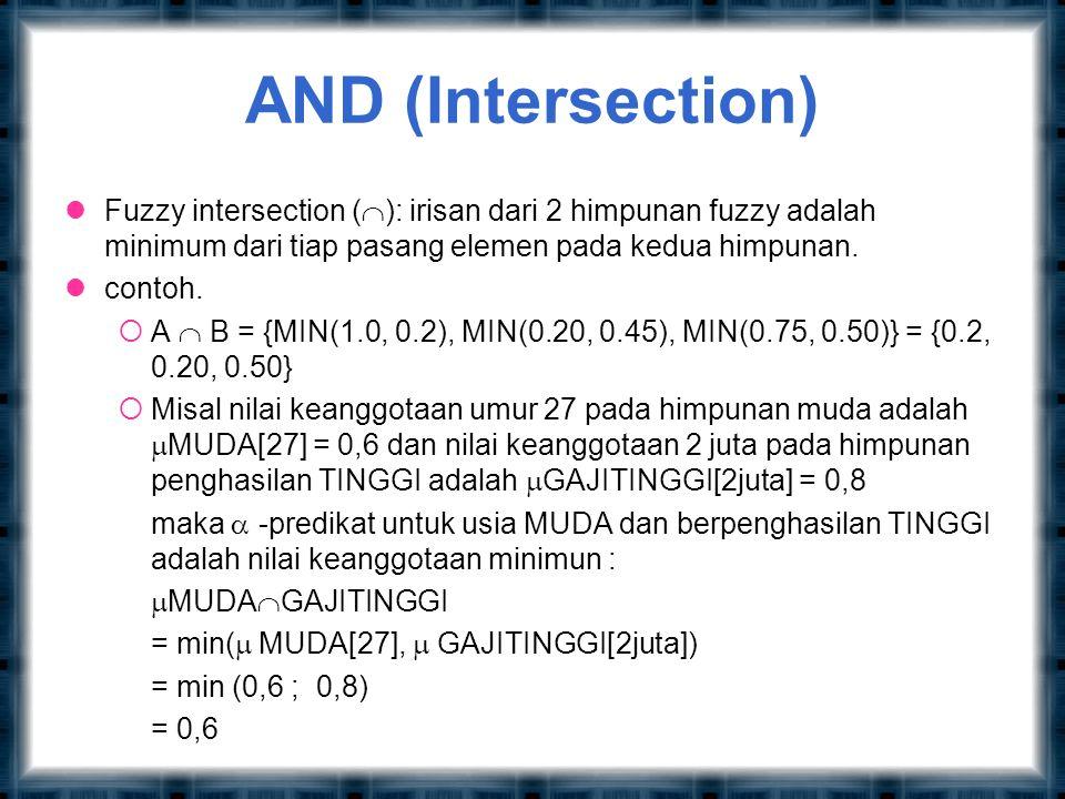 AND (Intersection) Fuzzy intersection (): irisan dari 2 himpunan fuzzy adalah minimum dari tiap pasang elemen pada kedua himpunan.