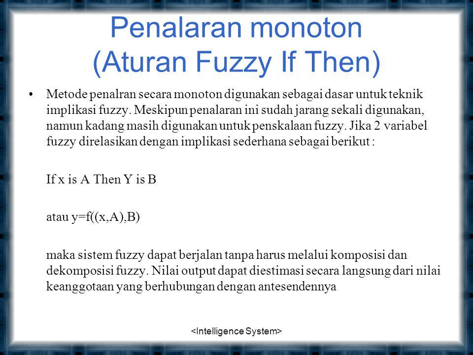 Penalaran monoton (Aturan Fuzzy If Then)