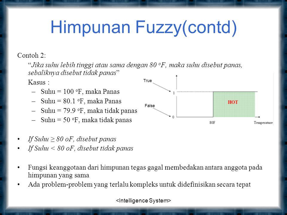 Himpunan Fuzzy(contd)