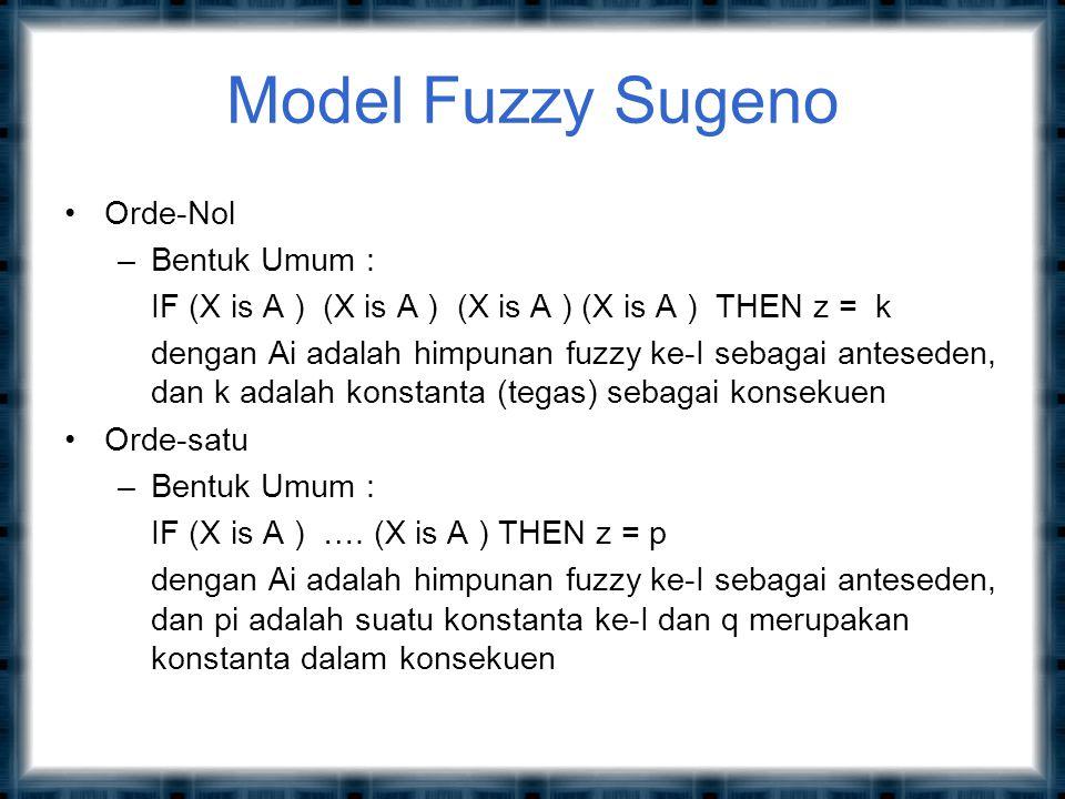 Model Fuzzy Sugeno Orde-Nol Bentuk Umum :