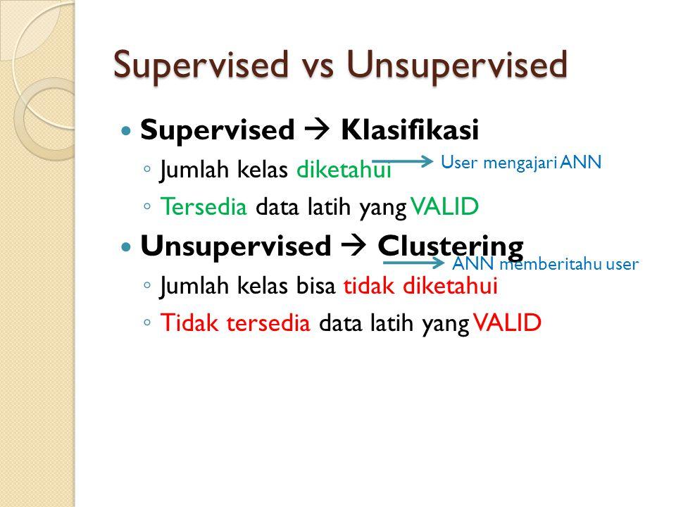 Supervised vs Unsupervised