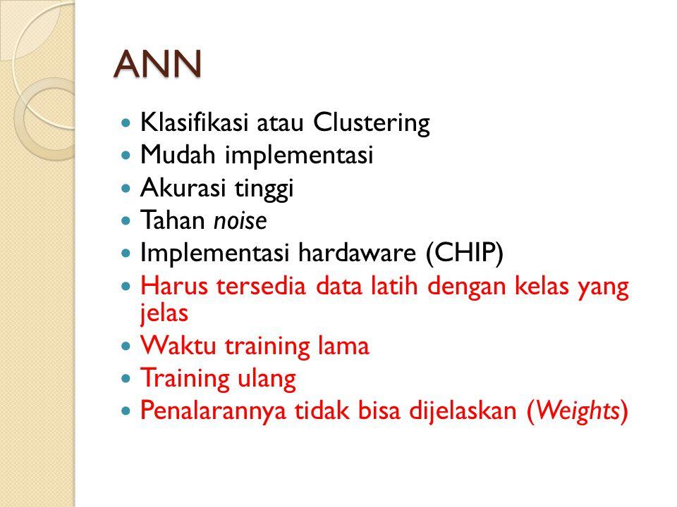 ANN Klasifikasi atau Clustering Mudah implementasi Akurasi tinggi