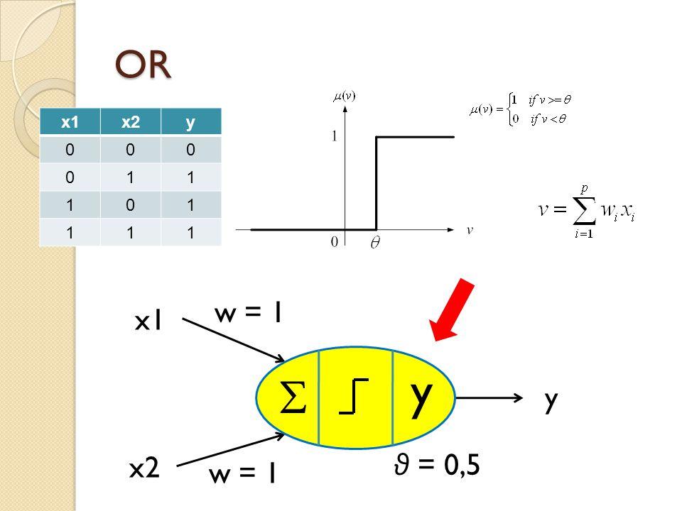 OR x1 x2 y 1 w = 1 x1  y y x2 θ = 0,5 w = 1
