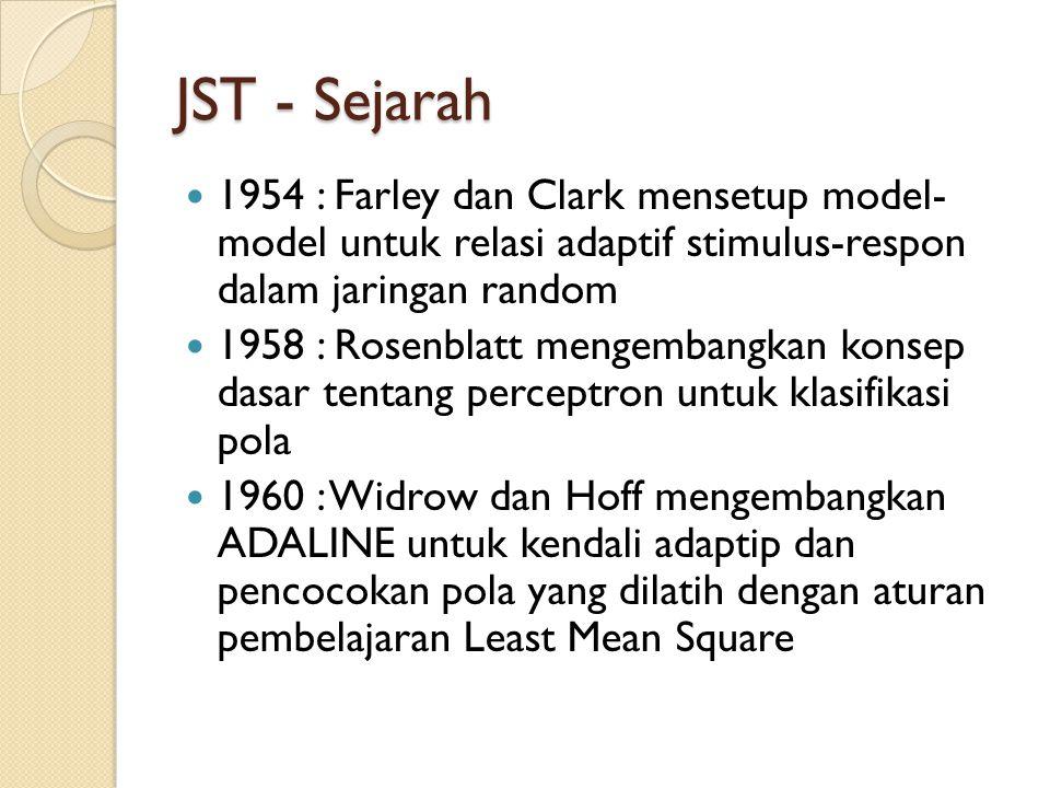 JST - Sejarah 1954 : Farley dan Clark mensetup model- model untuk relasi adaptif stimulus-respon dalam jaringan random.