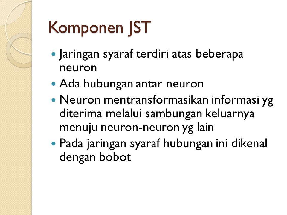 Komponen JST Jaringan syaraf terdiri atas beberapa neuron