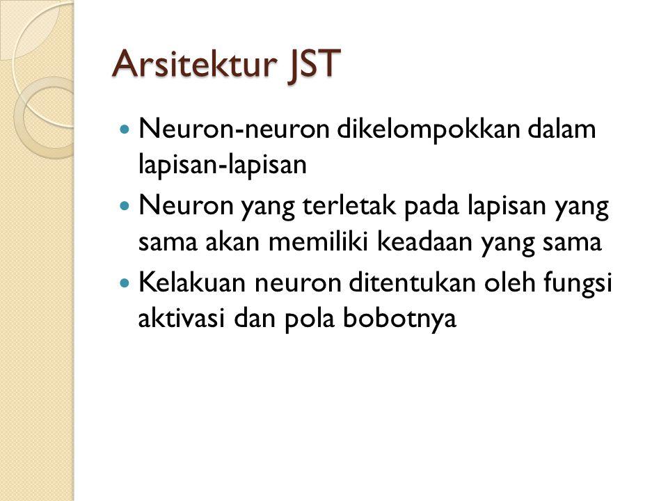 Arsitektur JST Neuron-neuron dikelompokkan dalam lapisan-lapisan
