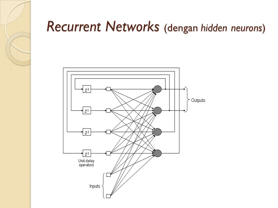 Recurrent Networks (dengan hidden neurons)