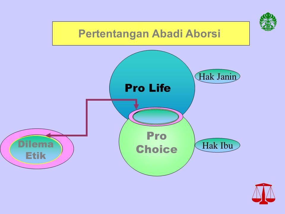 Pertentangan Abadi Aborsi
