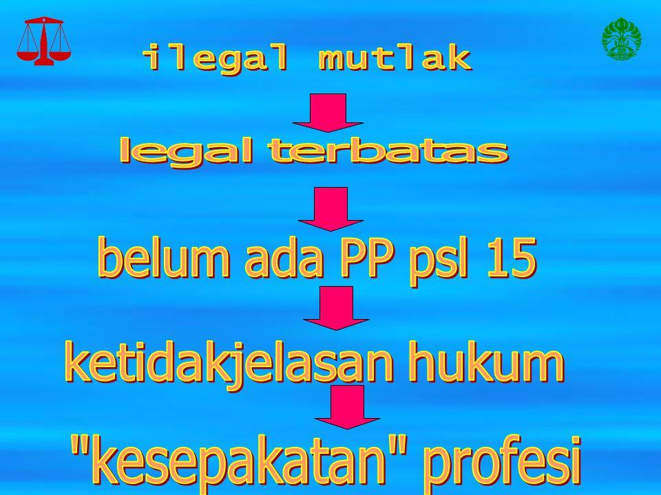 ilegal mutlak legal terbatas belum ada PP psl 15 ketidakjelasan hukum kesepakatan profesi