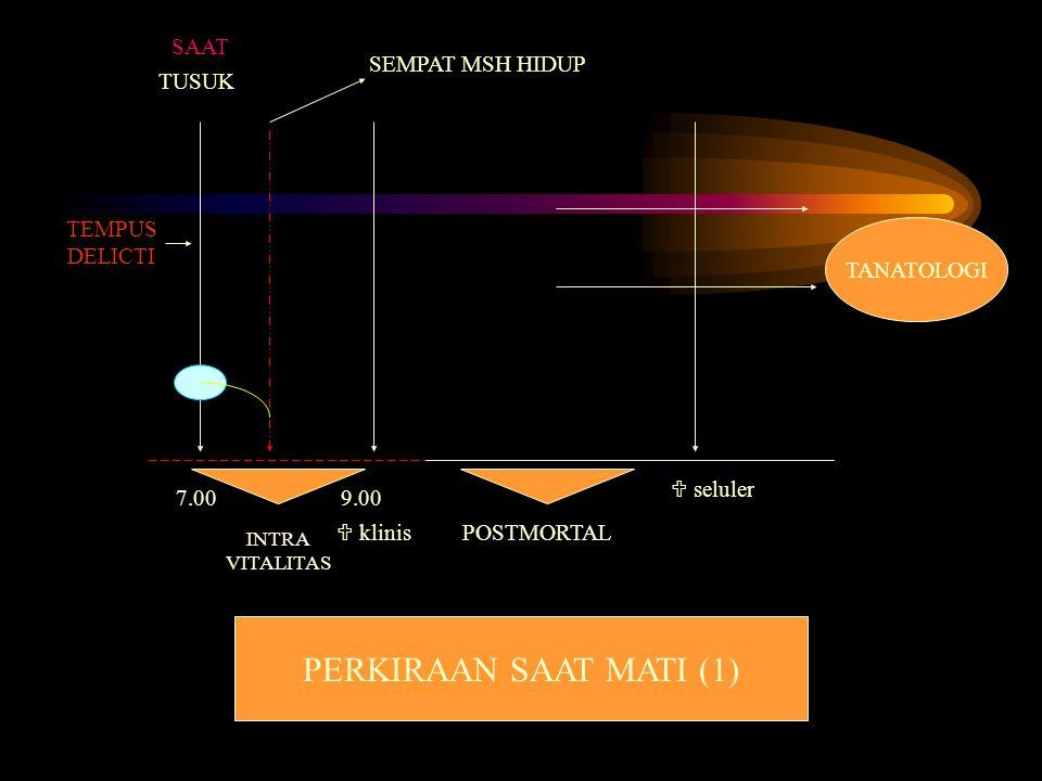 PERKIRAAN SAAT MATI (1) SAAT SEMPAT MSH HIDUP TUSUK TEMPUS DELICTI