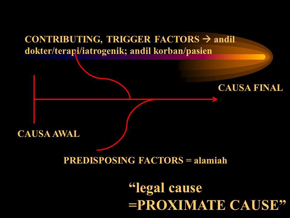 legal cause =PROXIMATE CAUSE