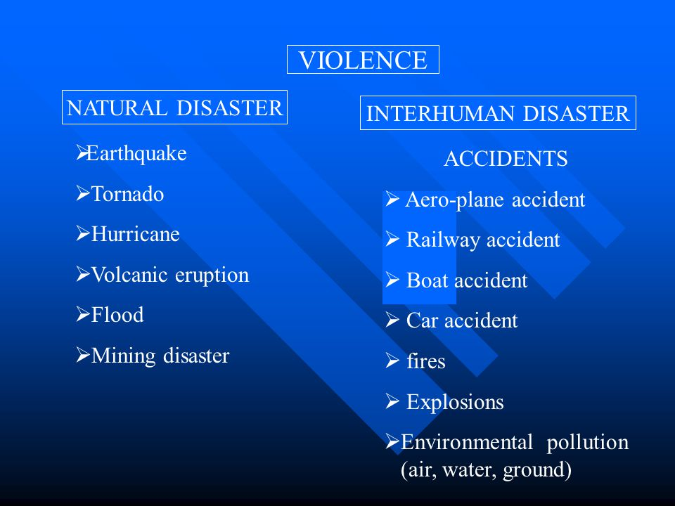 VIOLENCE NATURAL DISASTER INTERHUMAN DISASTER Earthquake ACCIDENTS
