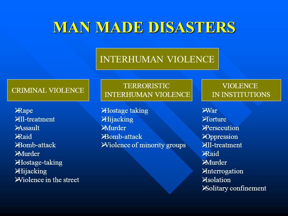 MAN MADE DISASTERS INTERHUMAN VIOLENCE CRIMINAL VIOLENCE TERRORISTIC
