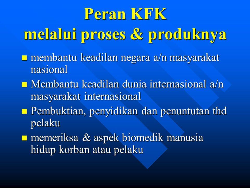 Peran KFK melalui proses & produknya