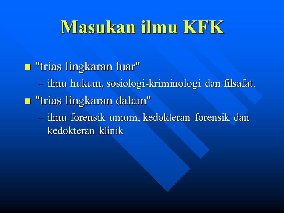 Masukan ilmu KFK trias lingkaran luar trias lingkaran dalam