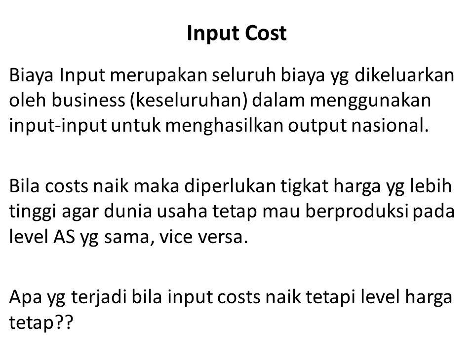 Input Cost