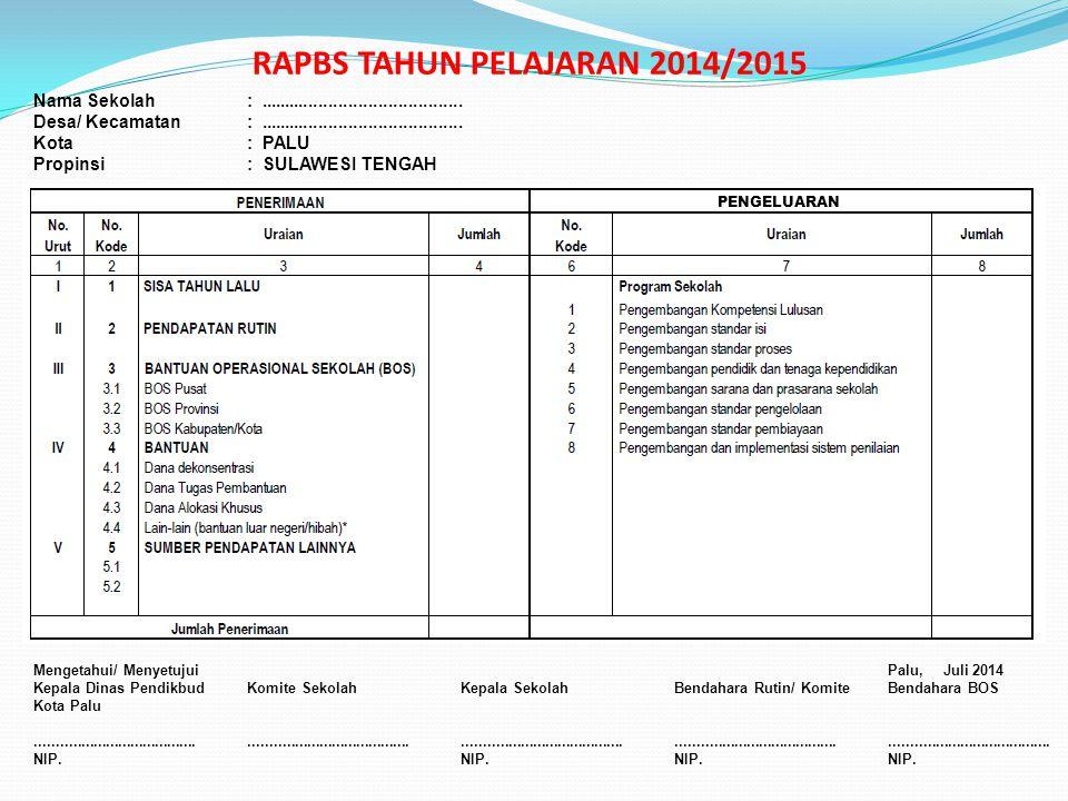 RAPBS TAHUN PELAJARAN 2014/2015