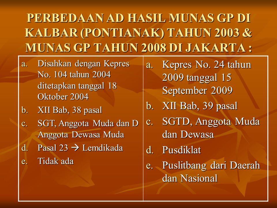 PERBEDAAN AD HASIL MUNAS GP DI KALBAR (PONTIANAK) TAHUN 2003 & MUNAS GP TAHUN 2008 DI JAKARTA :