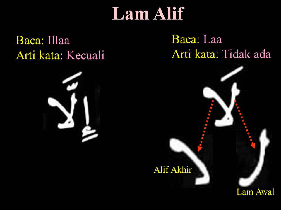 Lam Alif Baca: Laa Baca: Illaa Arti kata: Tidak ada Arti kata: Kecuali